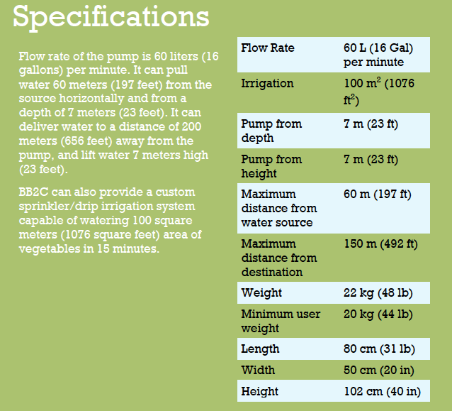 Rudi Pump Specifications